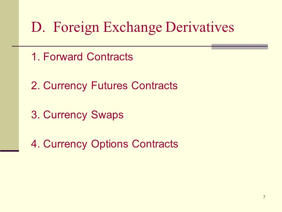 D. Foreign Exchange Derivatives