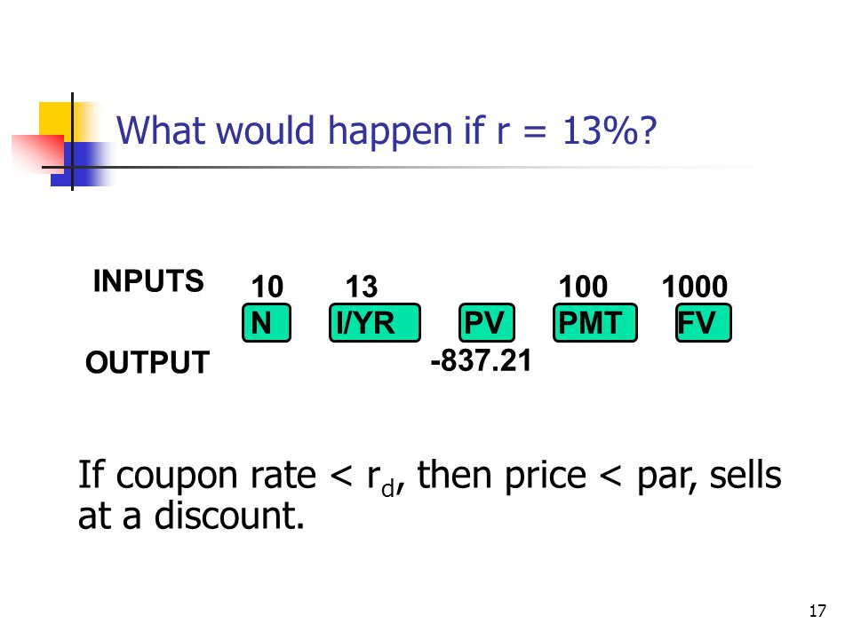 What would happen if r = 13%