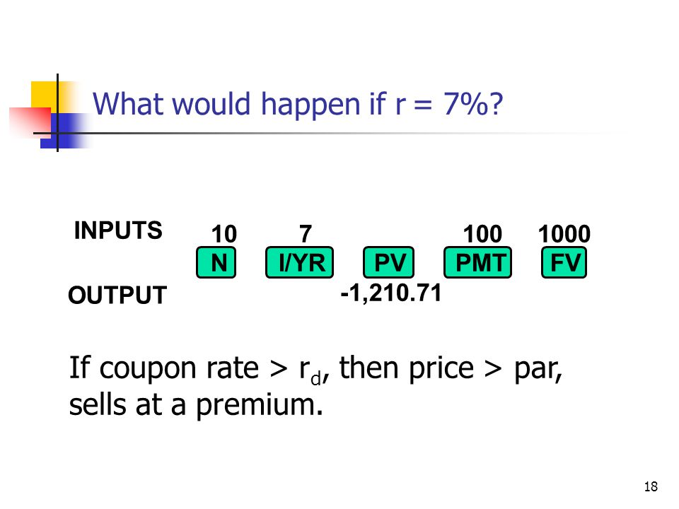 What would happen if r = 7%