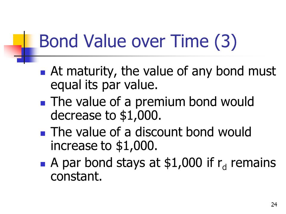 Bond Value over Time (3) At maturity, the value of any bond must equal its par value. The value of a premium bond would decrease to $1,000.