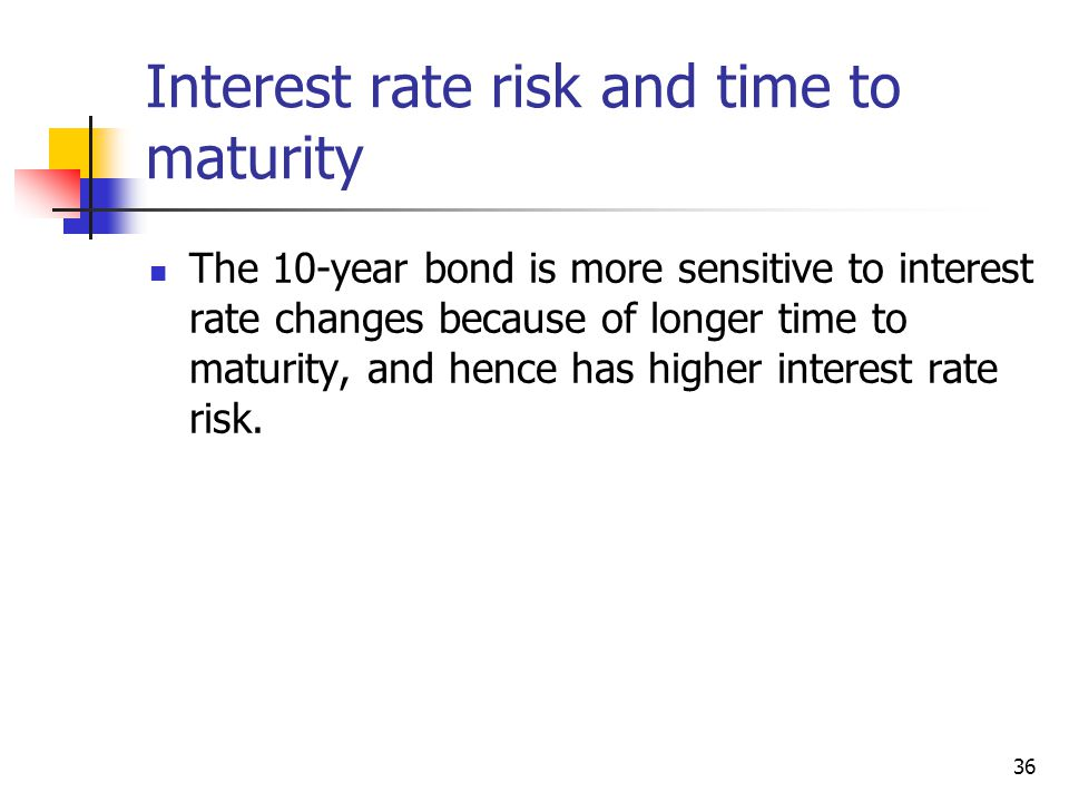 Interest rate risk and time to maturity