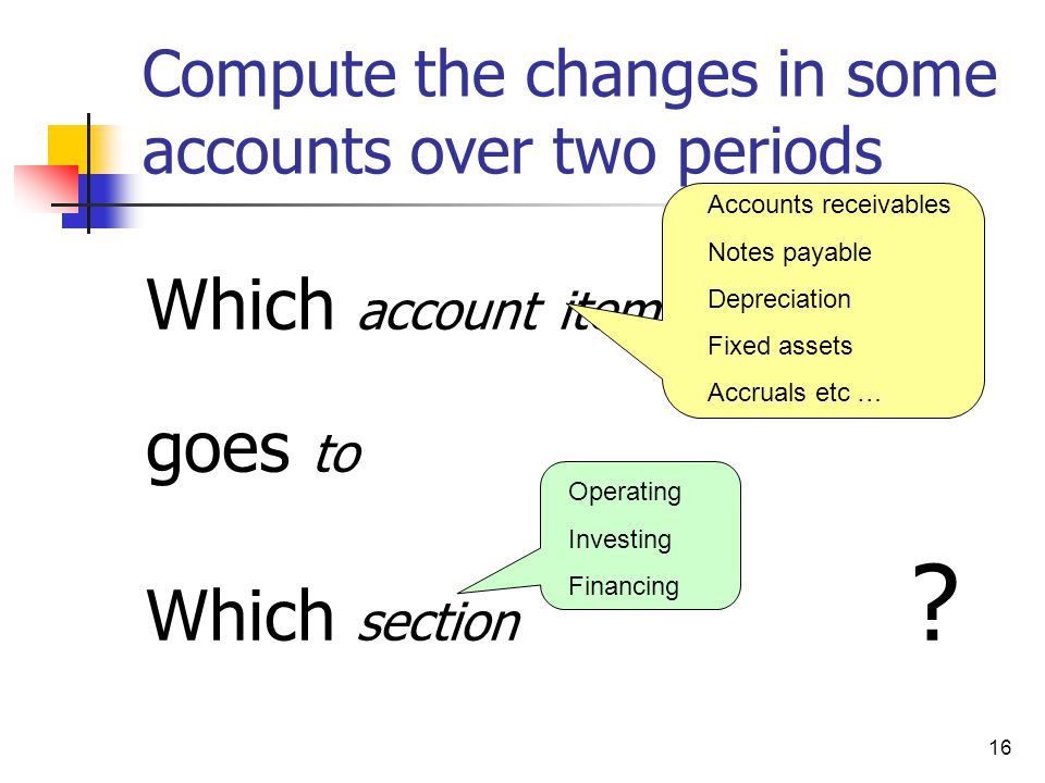 Compute the changes in some accounts over two periods