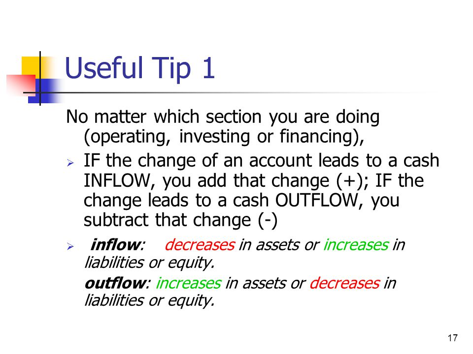 Useful Tip 1 No matter which section you are doing (operating, investing or financing),