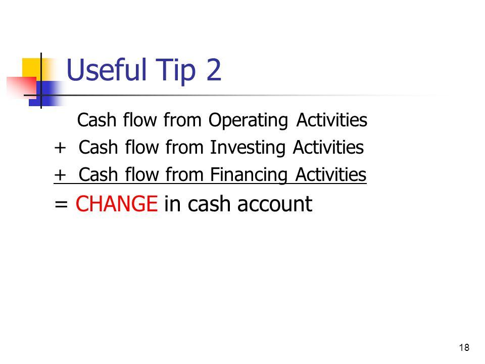 FI 3300 - Corporate Finance Leng Ling
