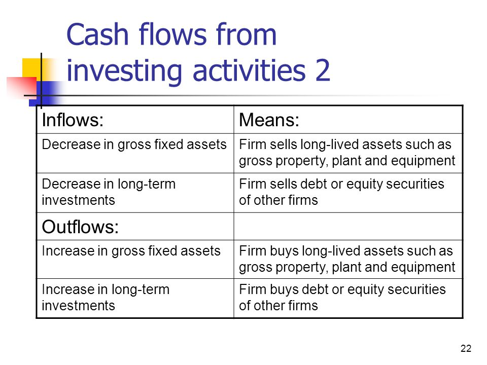 Cash flows from investing activities 2