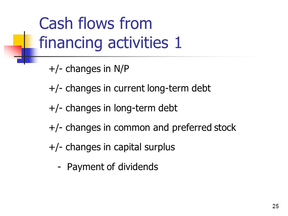 Cash flows from financing activities 1