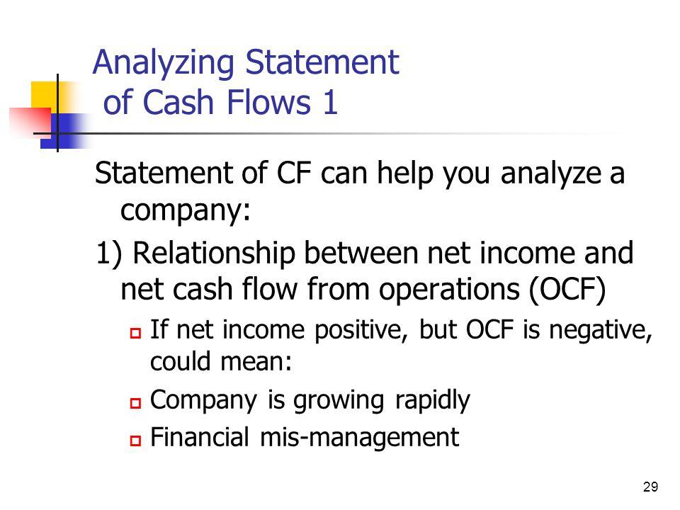 Analyzing Statement of Cash Flows 1