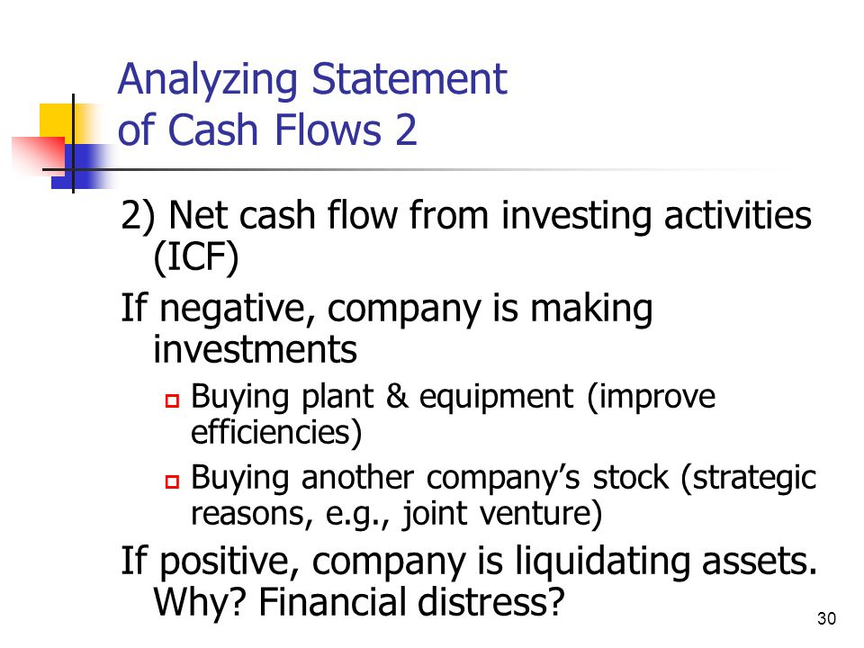 analyzing investing activities in financial statement These statements are concise reports designed to summarize financial activities for specific periods investing, and financing activities to illustrate financial statement analysis.