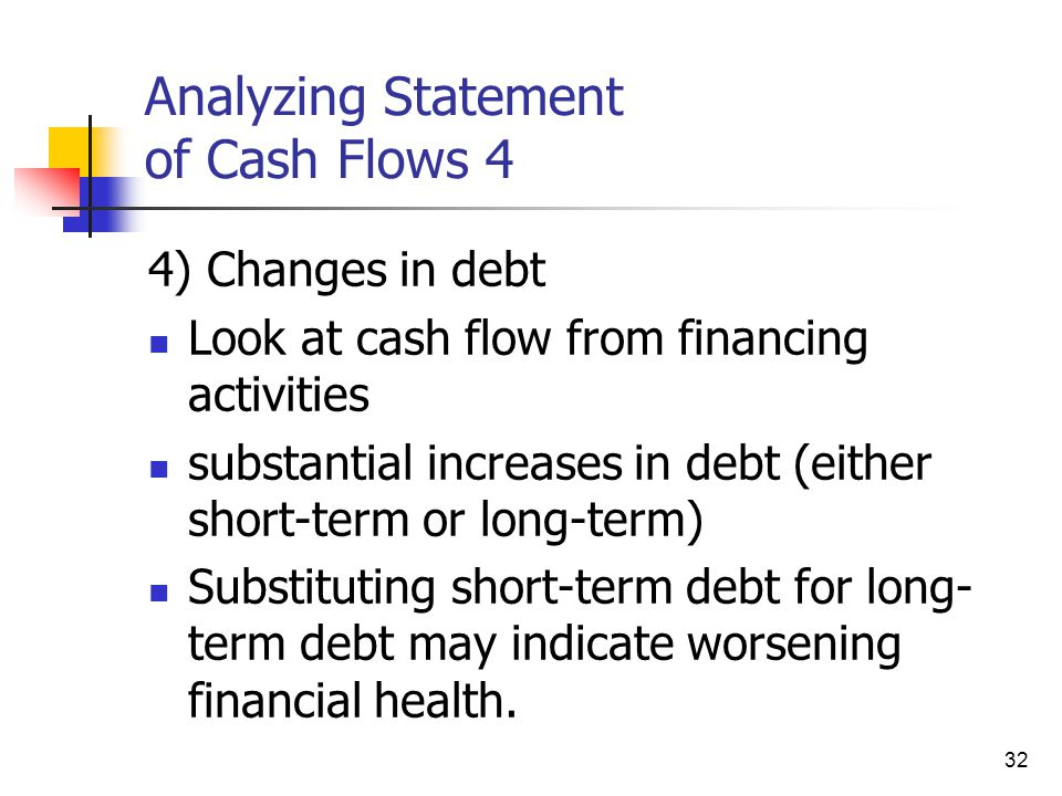 Analyzing investing activities in financial statement
