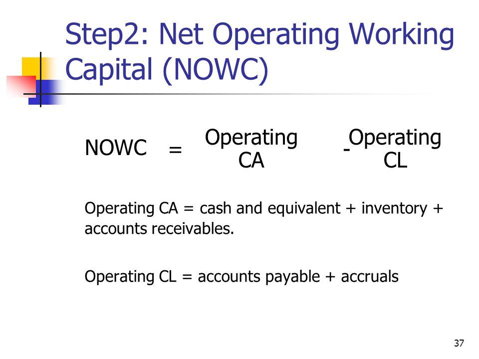 Step2: Net Operating Working Capital (NOWC)