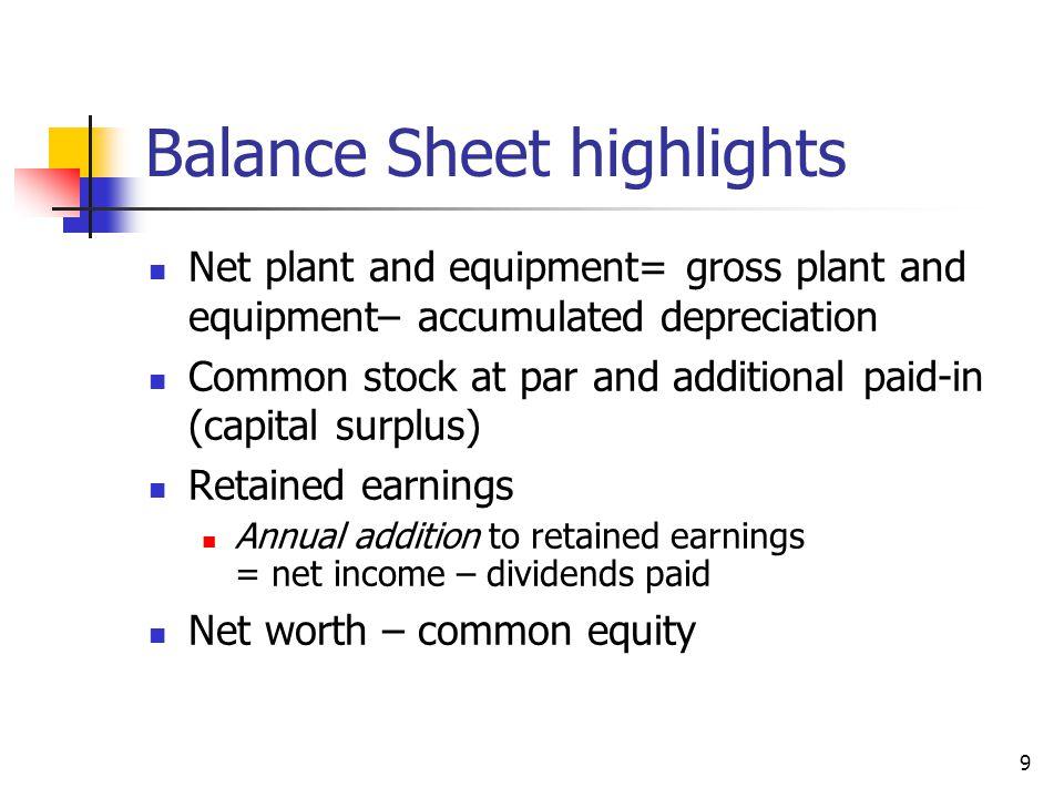 Balance Sheet highlights