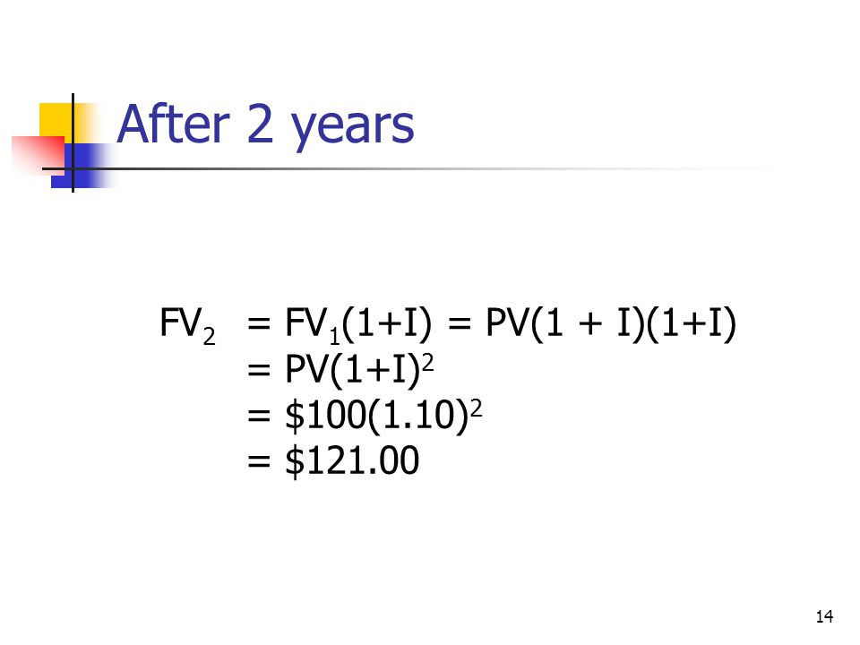 After 2 years FV2 = FV1(1+I) = PV(1 + I)(1+I) = PV(1+I)2 = $100(1.10)2
