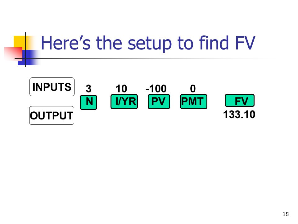 Here's the setup to find FV