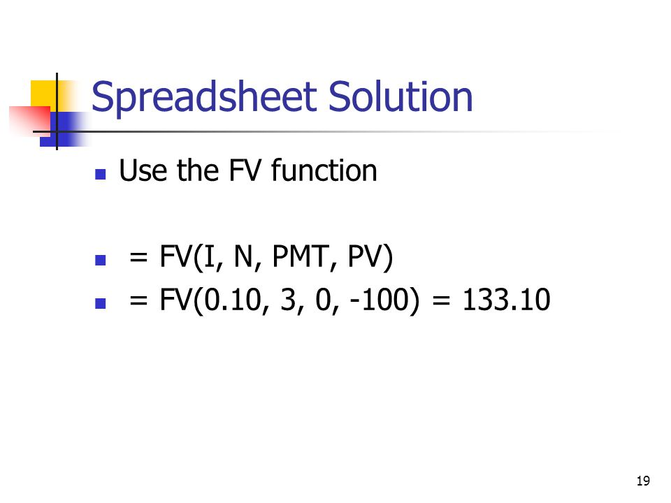Spreadsheet Solution Use the FV function = FV(I, N, PMT, PV)