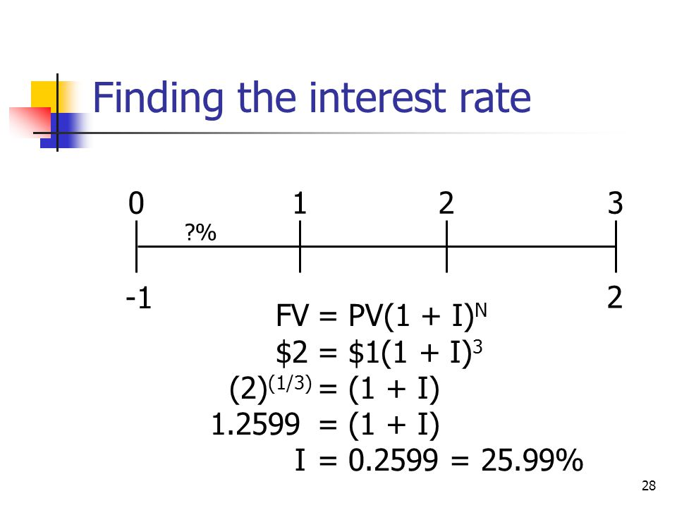 Finding the interest rate