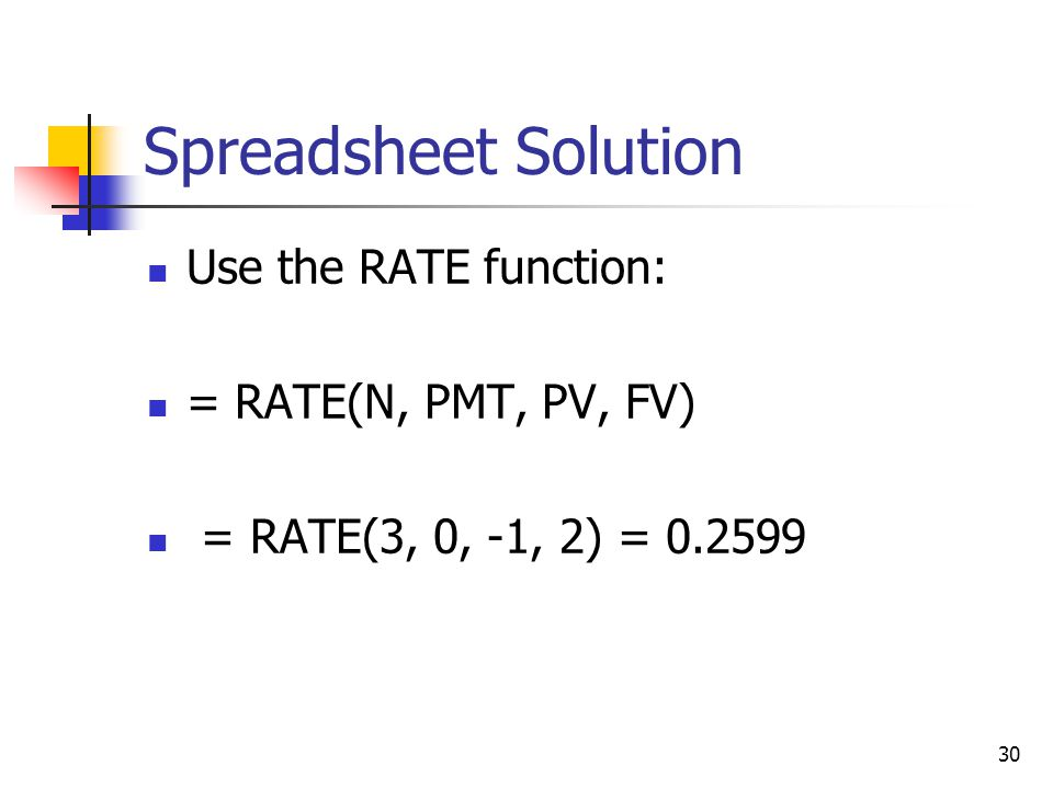 Spreadsheet Solution Use the RATE function: = RATE(N, PMT, PV, FV)