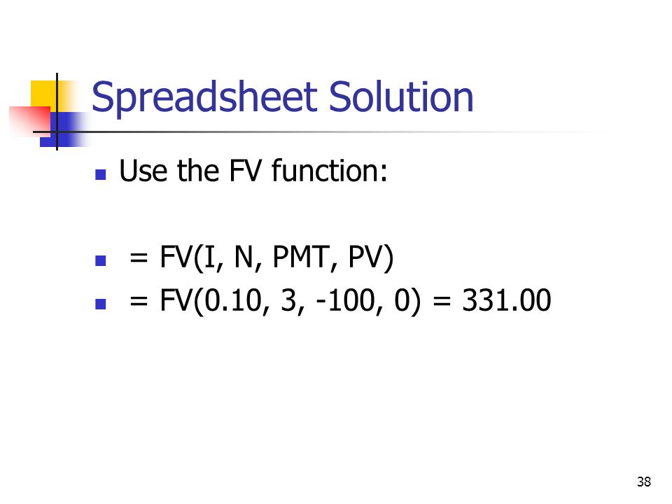 Spreadsheet Solution Use the FV function: = FV(I, N, PMT, PV)