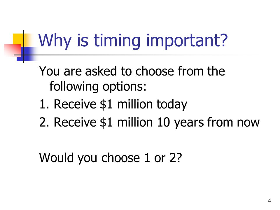 Why is timing important