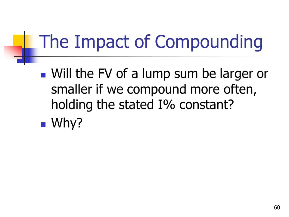 The Impact of Compounding