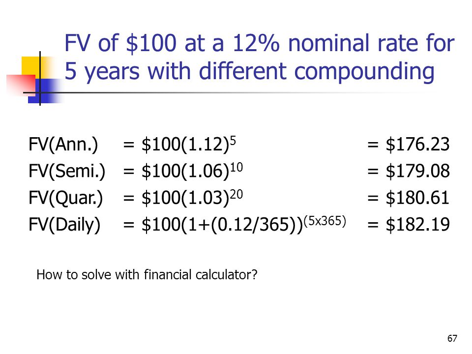 FV of $100 at a 12% nominal rate for 5 years with different compounding