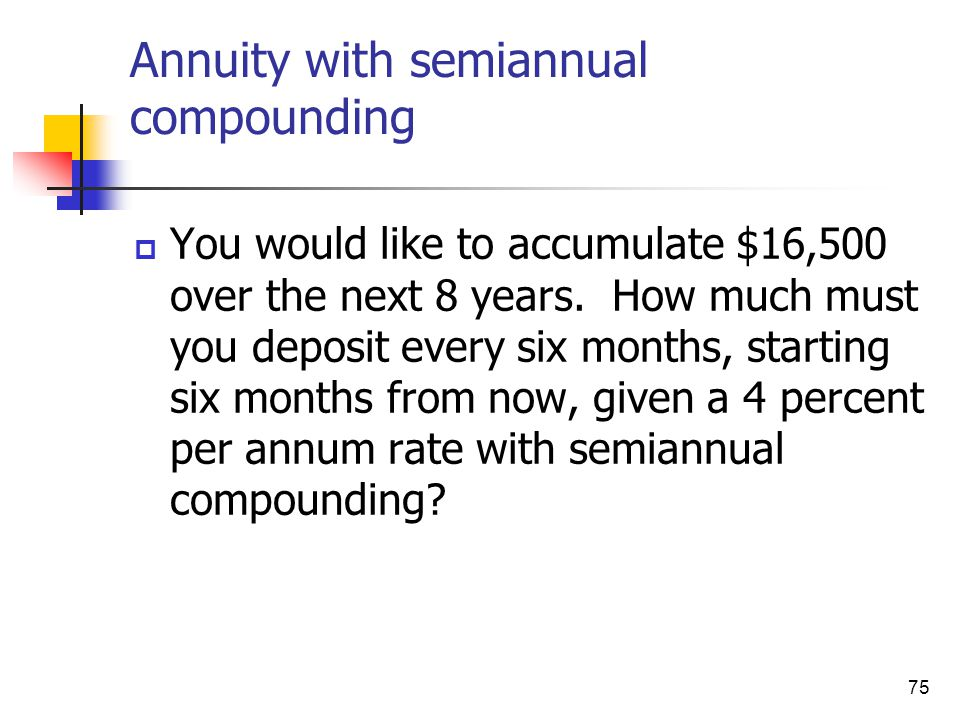 Annuity with semiannual compounding