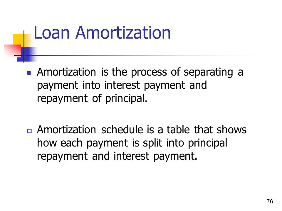 Loan Amortization Amortization is the process of separating a payment into interest payment and repayment of principal.