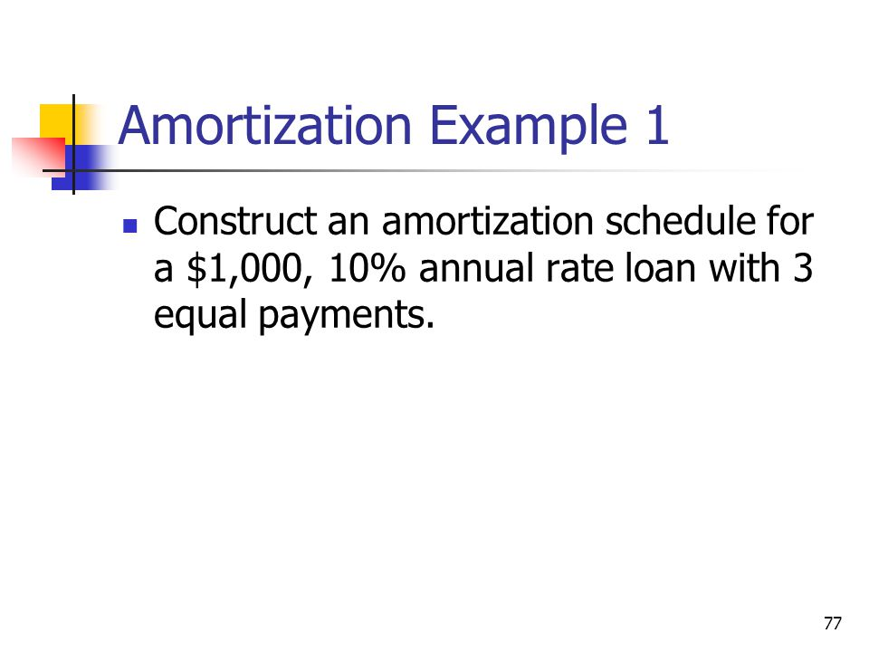 Amortization Example 1 Construct an amortization schedule for a $1,000, 10% annual rate loan with 3 equal payments.