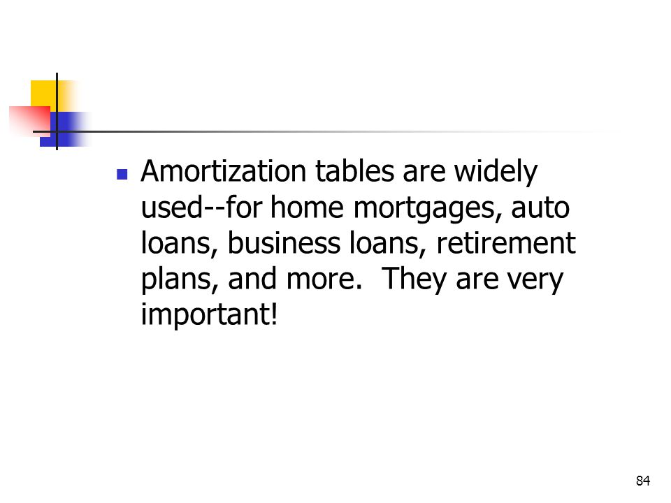 Amortization tables are widely used--for home mortgages, auto loans, business loans, retirement plans, and more.