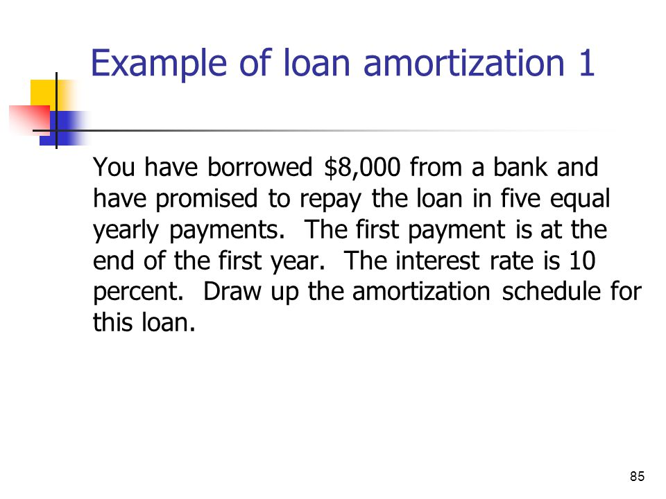 Example of loan amortization 1