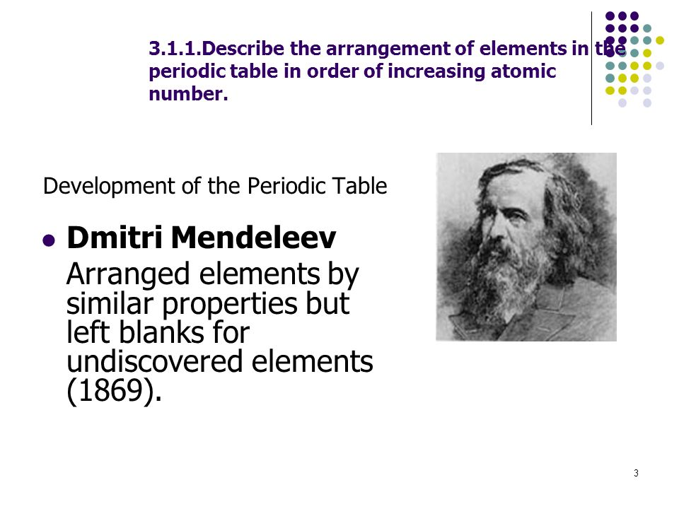 Development of the Periodic Table