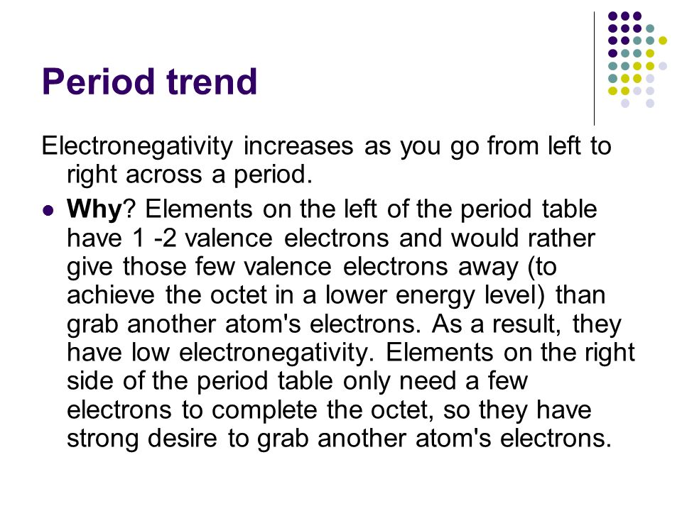Period trend Electronegativity increases as you go from left to right across a period.