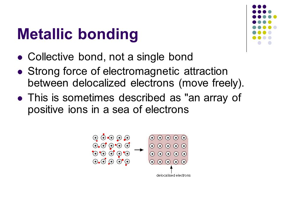 Metallic bonding Collective bond, not a single bond
