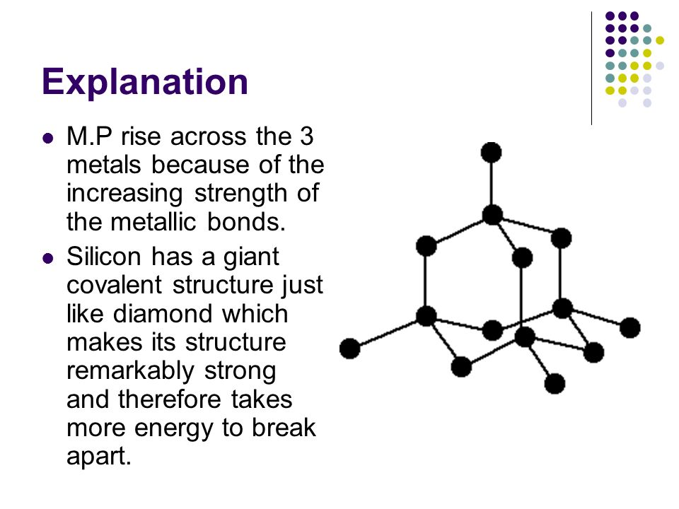 Explanation M.P rise across the 3 metals because of the increasing strength of the metallic bonds.