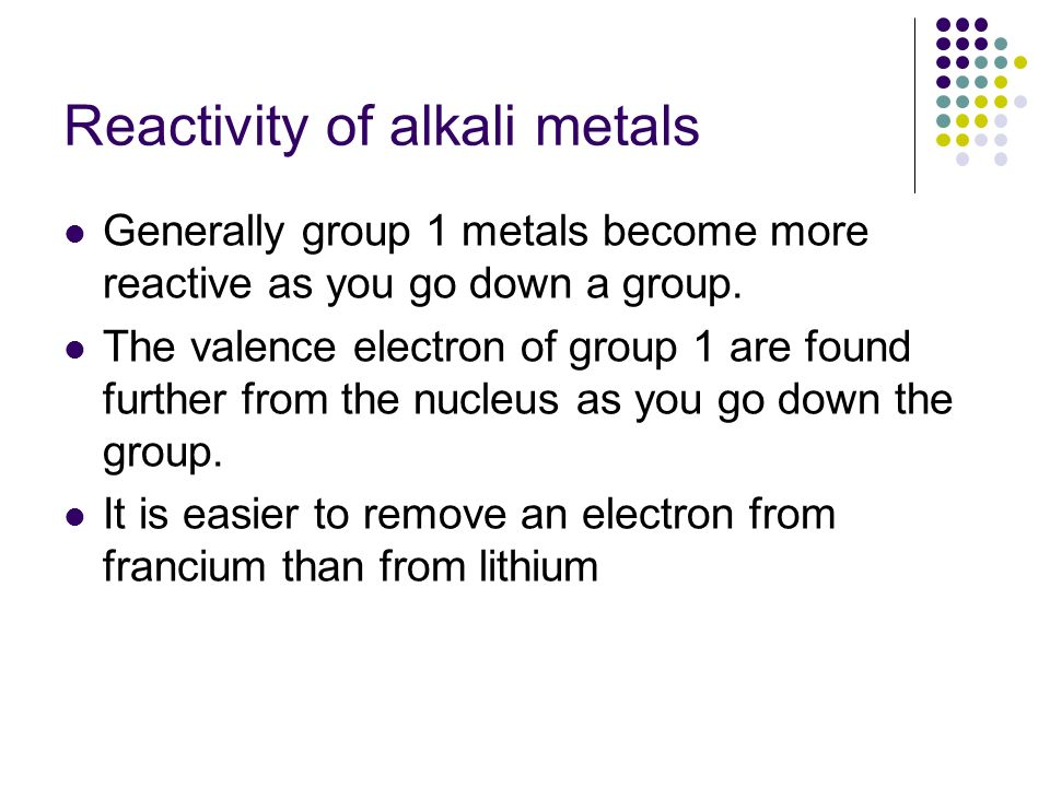 Reactivity of alkali metals