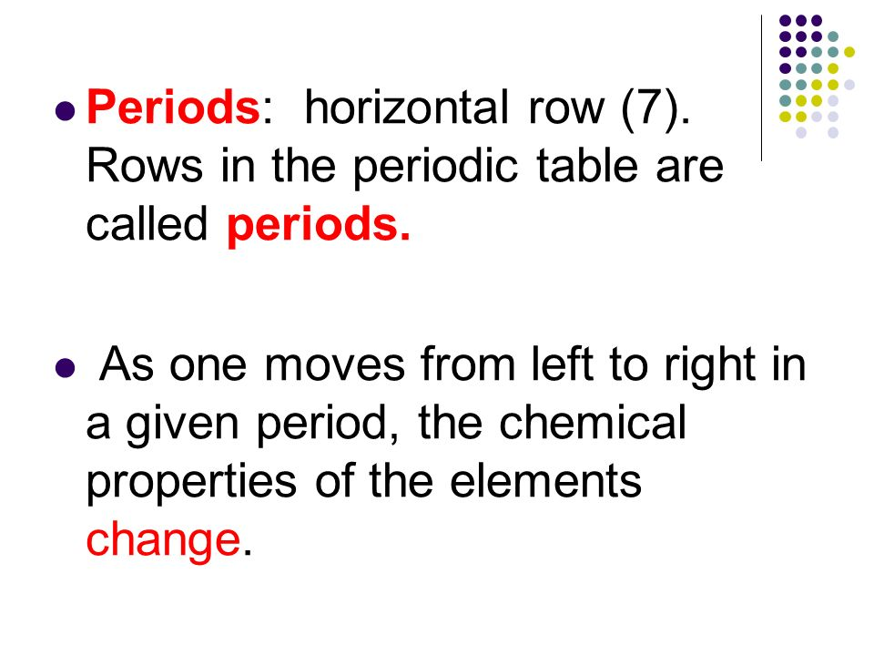 Periods: horizontal row (7)