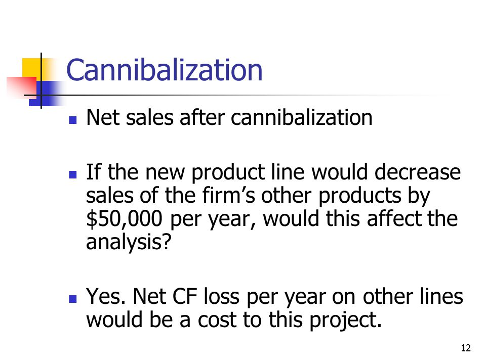 Cannibalization Net sales after cannibalization