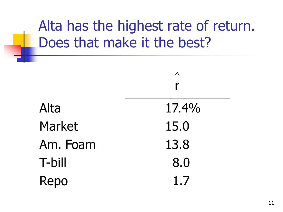 Alta has the highest rate of return. Does that make it the best