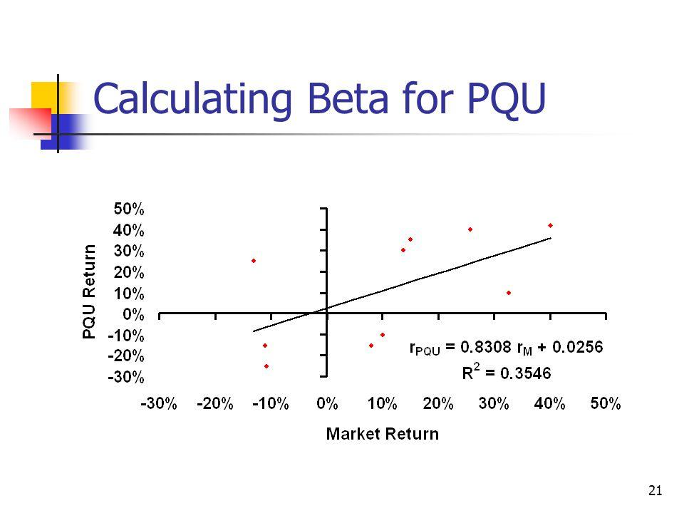 Calculating Beta for PQU