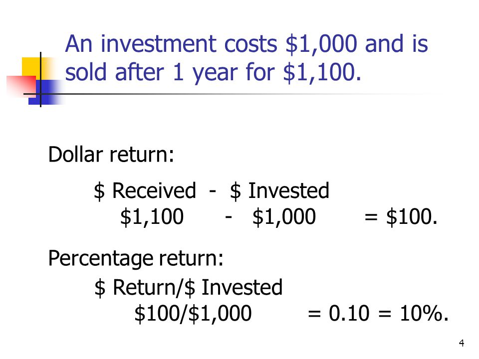 An investment costs $1,000 and is sold after 1 year for $1,100.