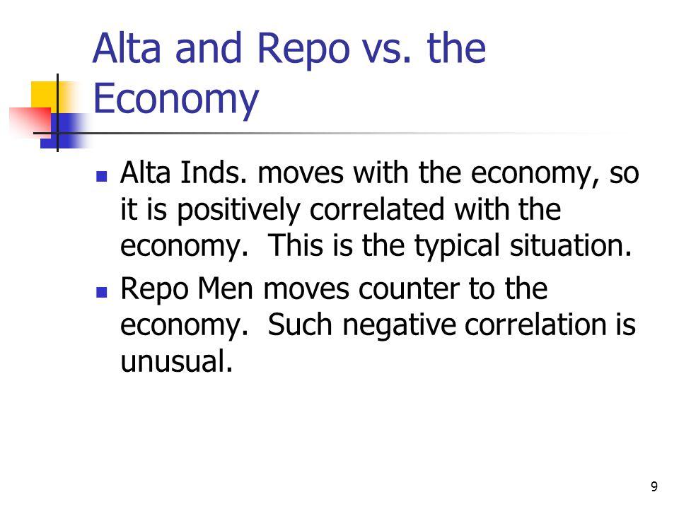 Alta and Repo vs. the Economy