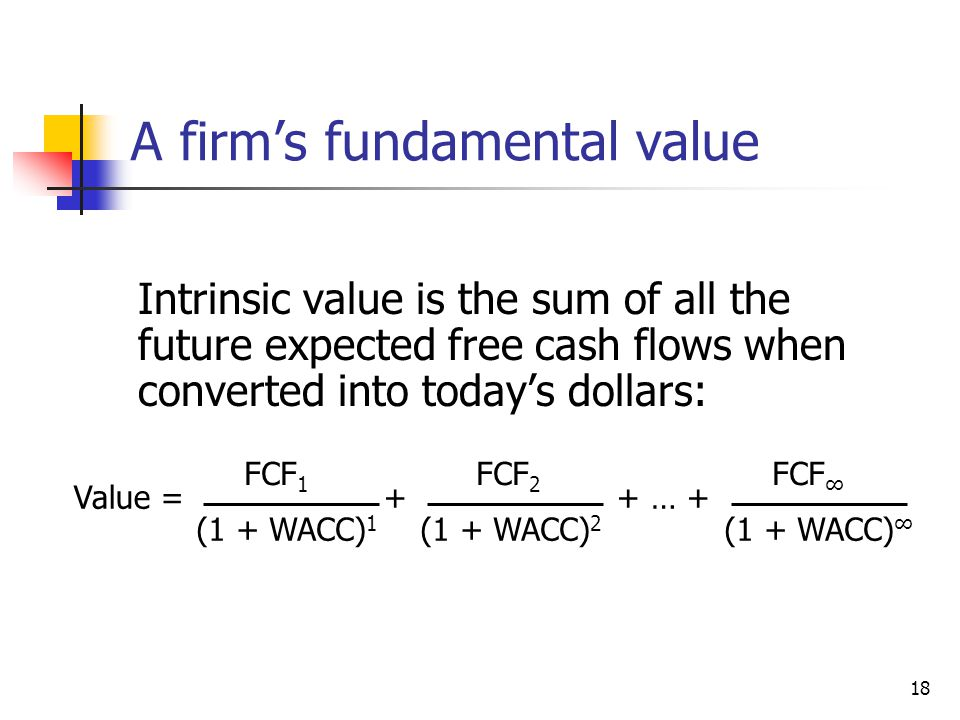 A firm's fundamental value