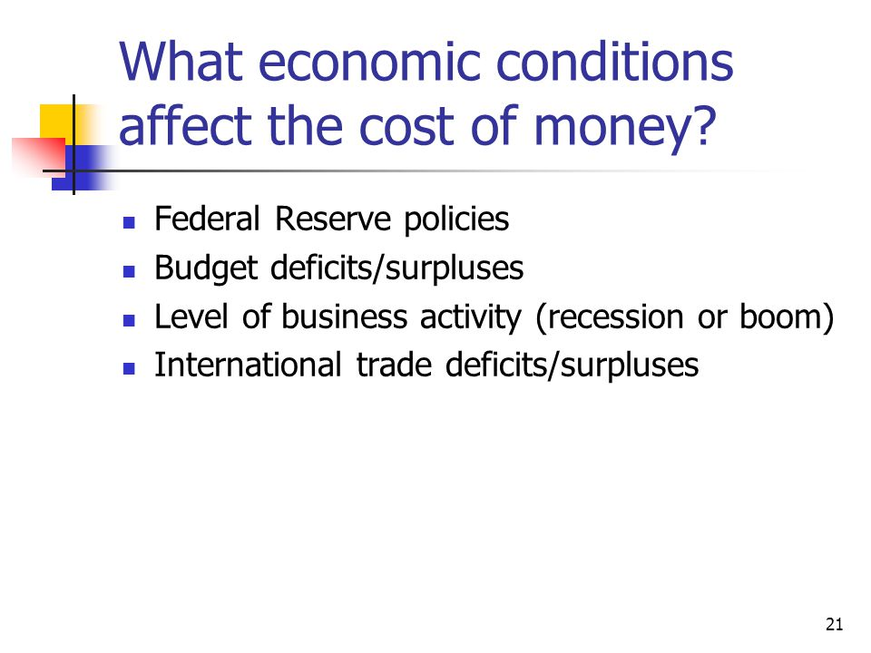 What economic conditions affect the cost of money