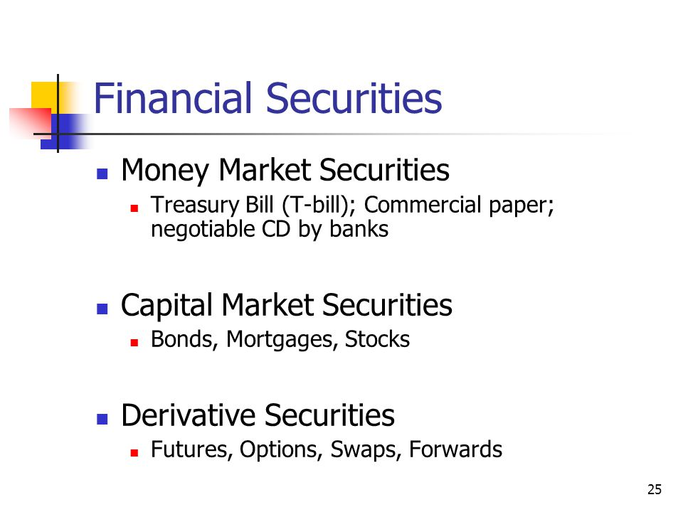 Financial Securities Money Market Securities Capital Market Securities