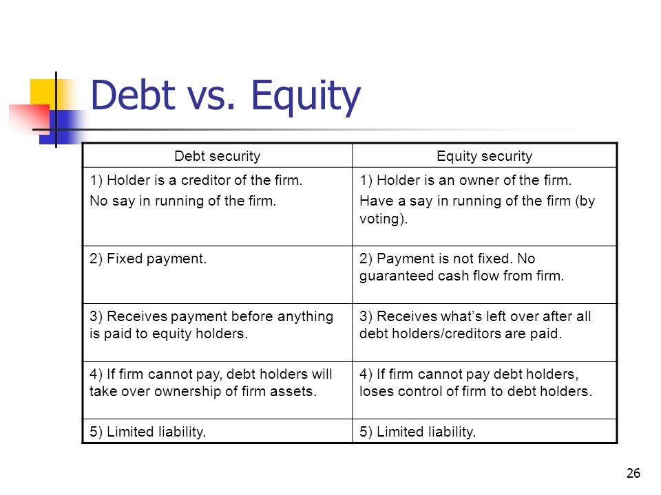 Debt vs. Equity Debt security Equity security