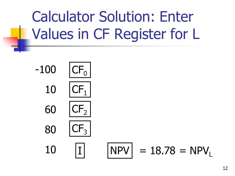 Calculator Solution: Enter Values in CF Register for L
