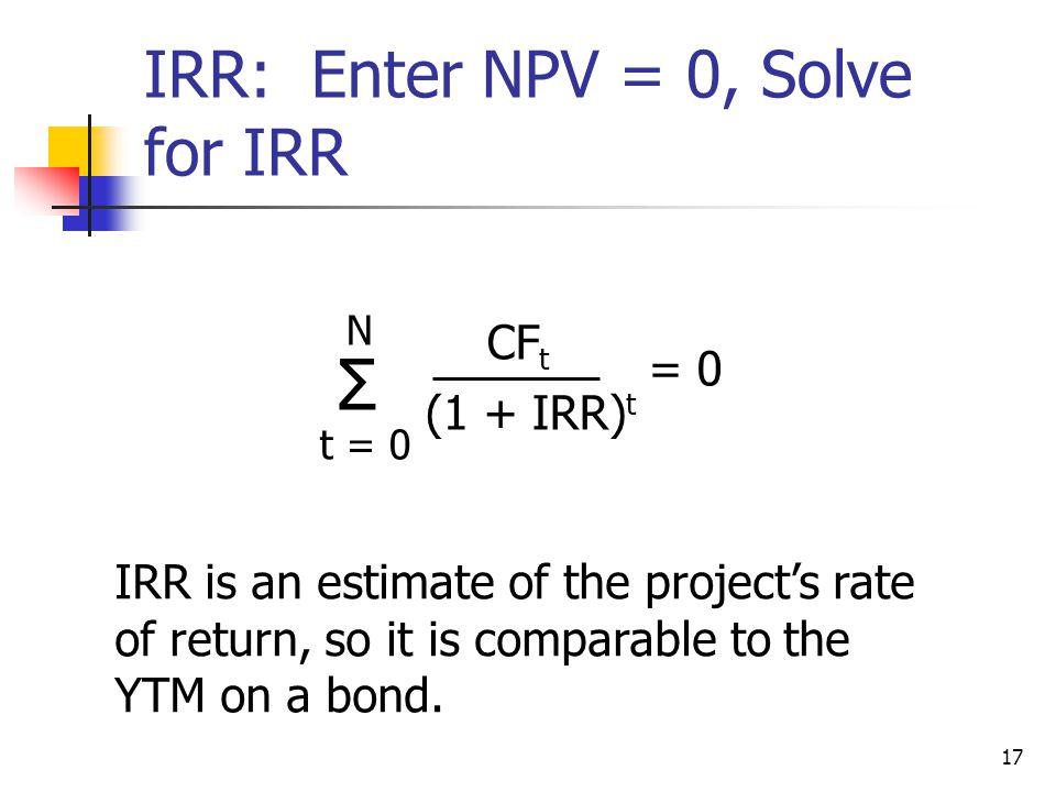 IRR: Enter NPV = 0, Solve for IRR