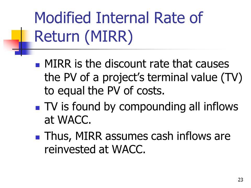 Modified Internal Rate of Return (MIRR)