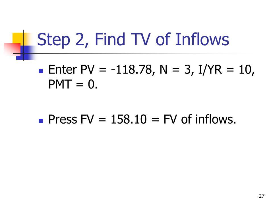 Step 2, Find TV of Inflows Enter PV = -118.78, N = 3, I/YR = 10, PMT = 0.