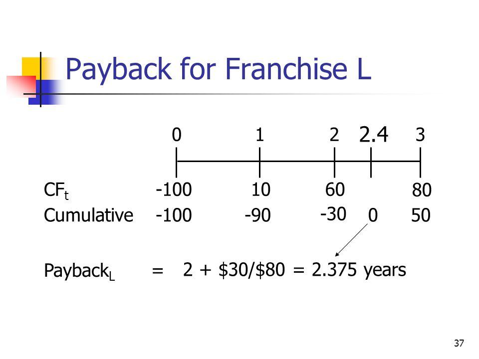 Payback for Franchise L