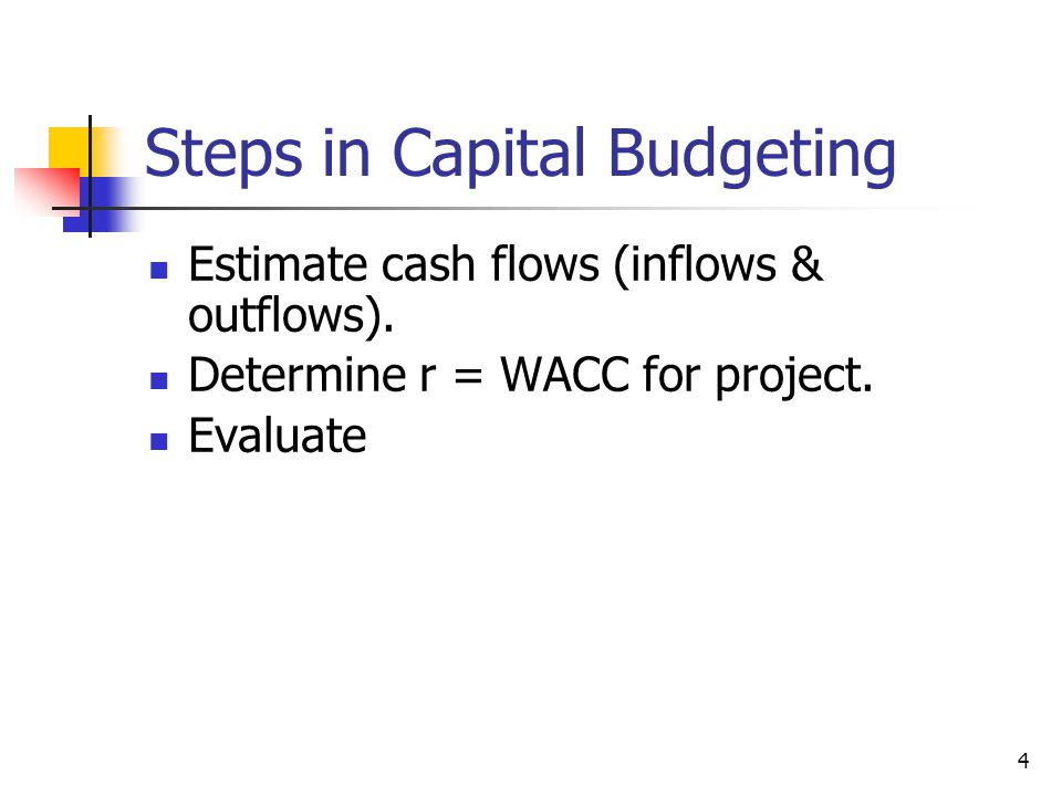 Steps in Capital Budgeting